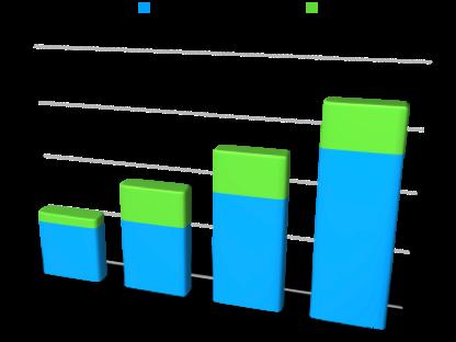 Infographik:  Kompressionsklassen und -drücke
